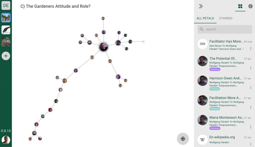 virtual meetings treeview in timz.flowers